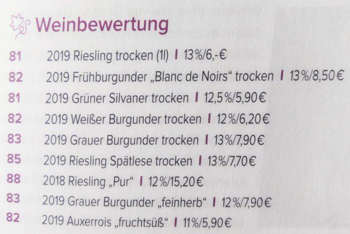 Weinbewertung Eichelmann 2021 Kronenhof